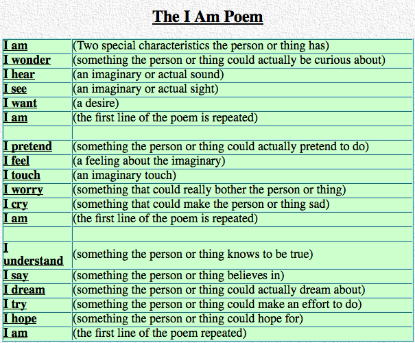 Am Poem Examples For Teenagers I am poems