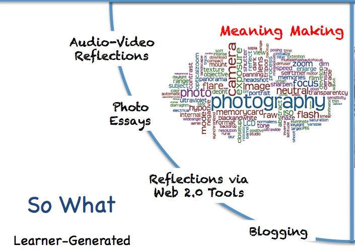 Collaborative Classroom Making Meaning ~ The flipped classroom full picture for tinkering and