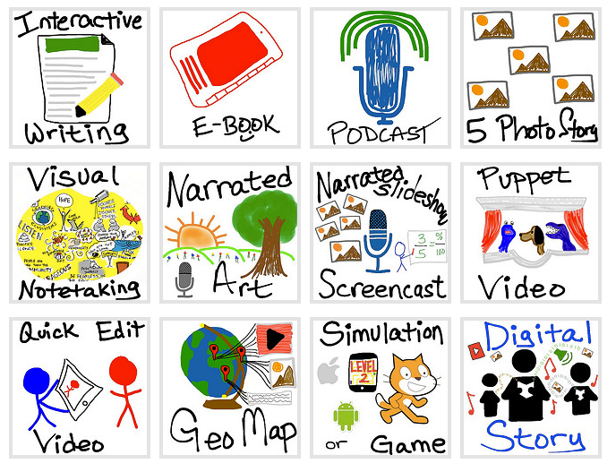 Universal Design Classroom Examples ~ Meaning making promoting deep understanding of content