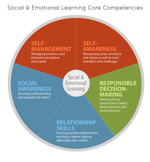 Core_Competencies_3_White_Back