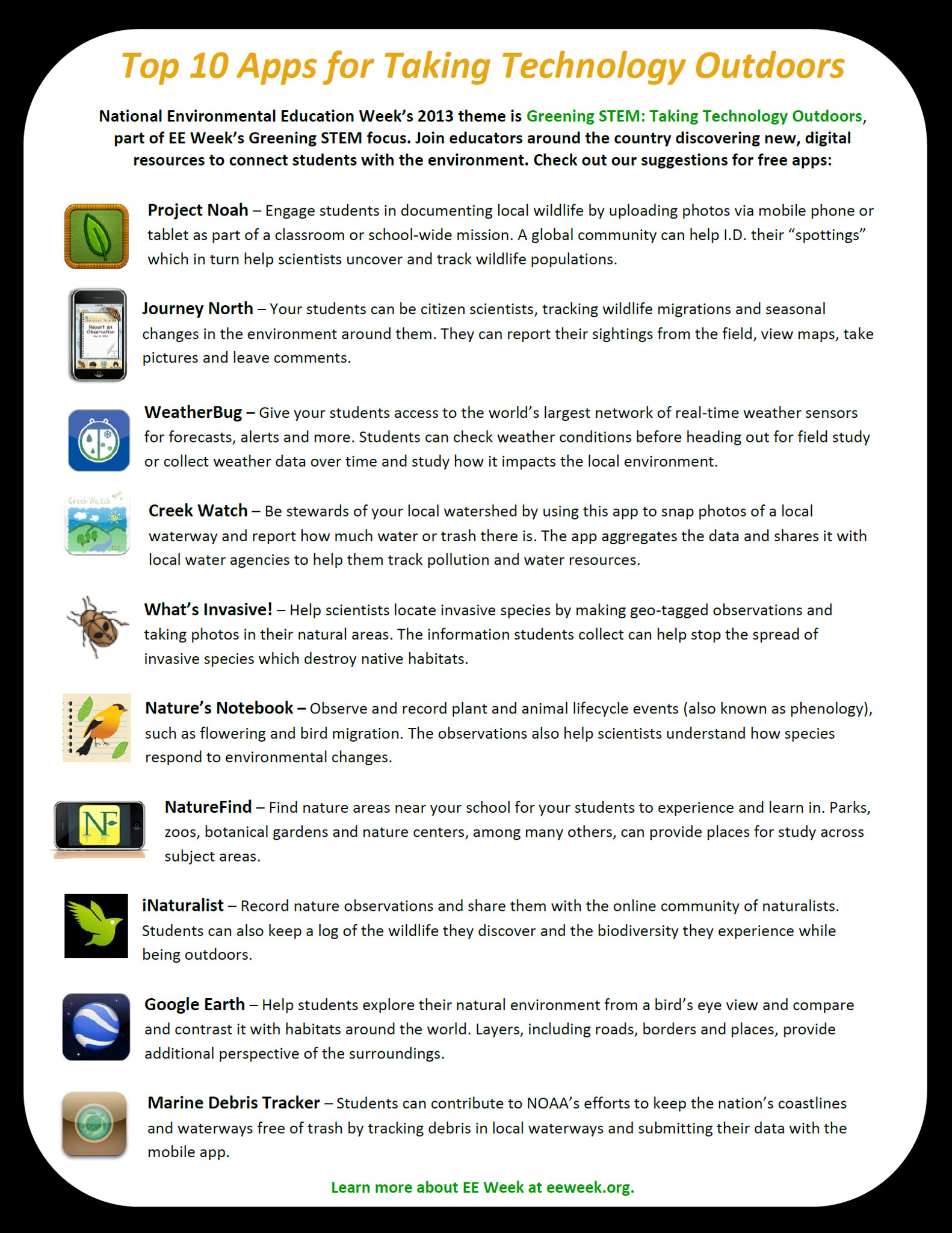Why Outdoor Activities Are Important For Student Technology Outdoors