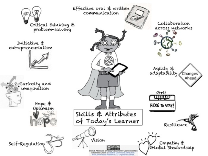 the other 21st century skills  why teach them
