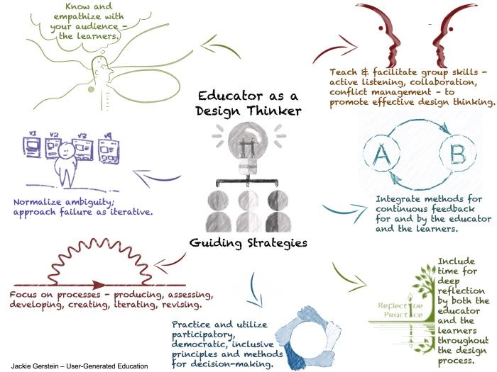 educator as design thinker.jpg