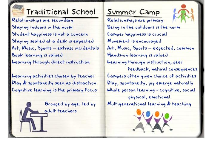 school-camp
