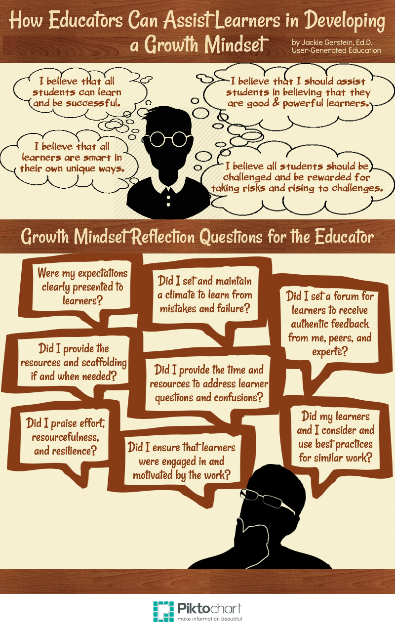 How Educators Can Assist Learners in Developing a Growth Mindset