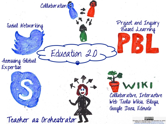 3 1 explain the features of an environment that supports creativity and creative learning How to create a positive learning environment for children  step 1 create order and  step 3 ensure health and safety.