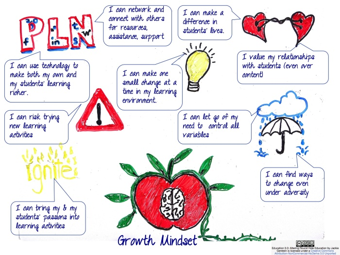 obstacles teachers face essay