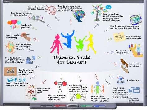 universal skills