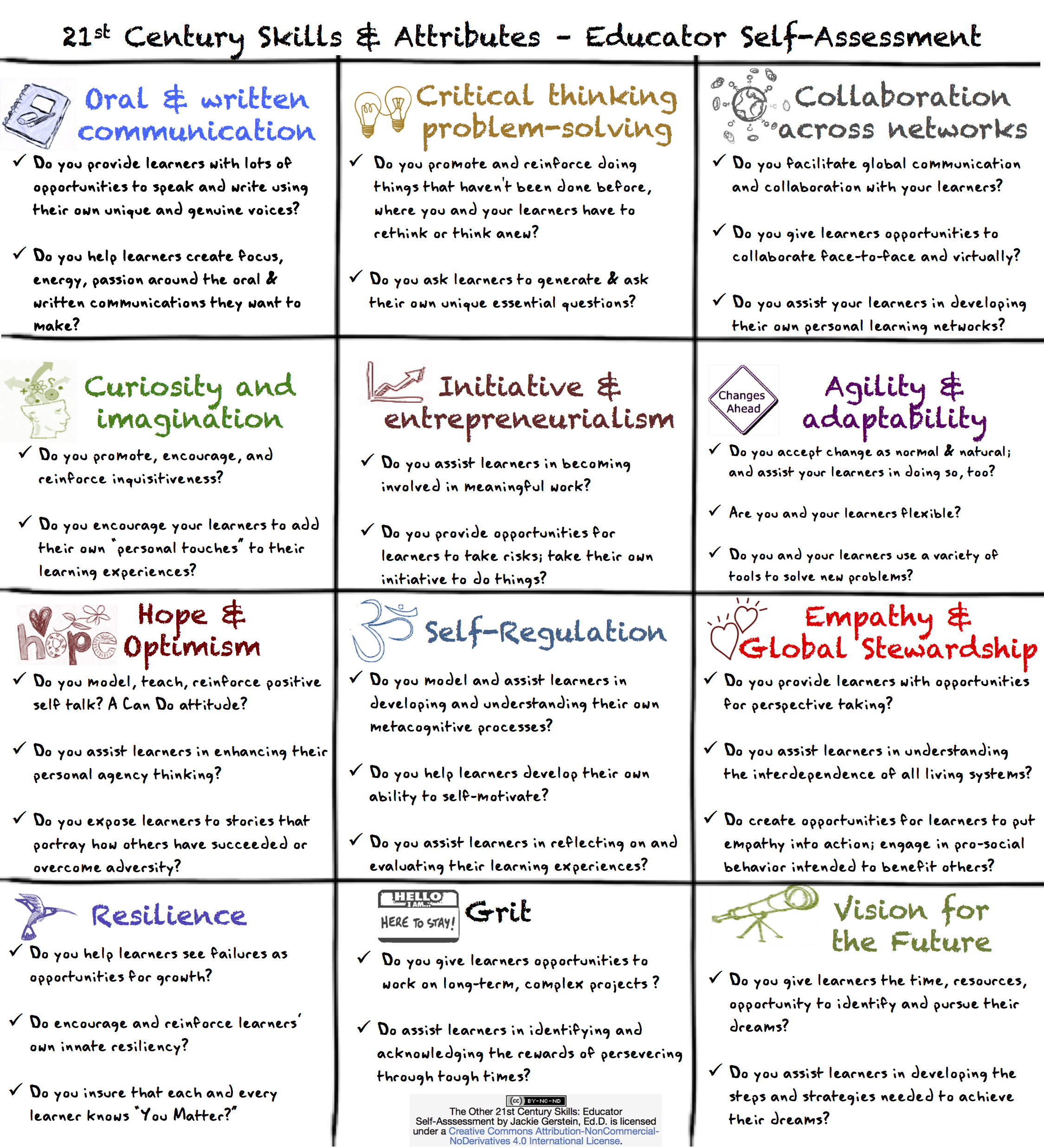 the other st century skills educator self assessment user  21st century skills