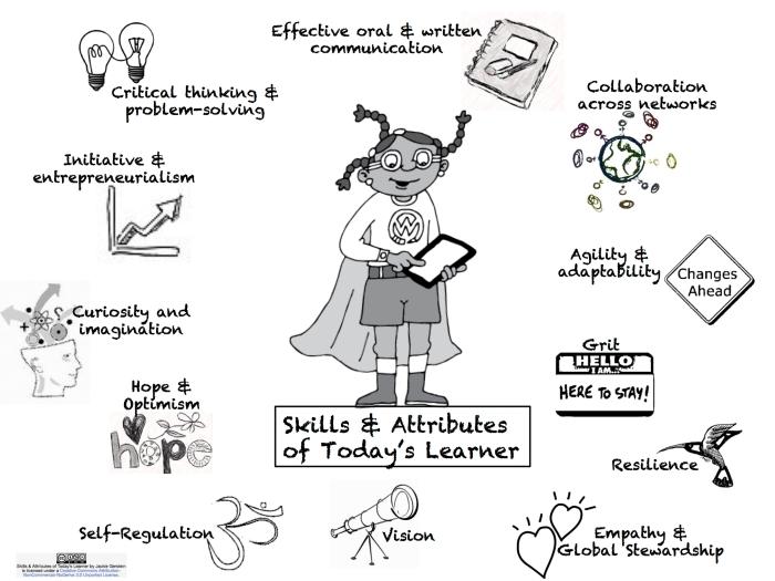 Compétences de l'enseignant du 21 e siècle
