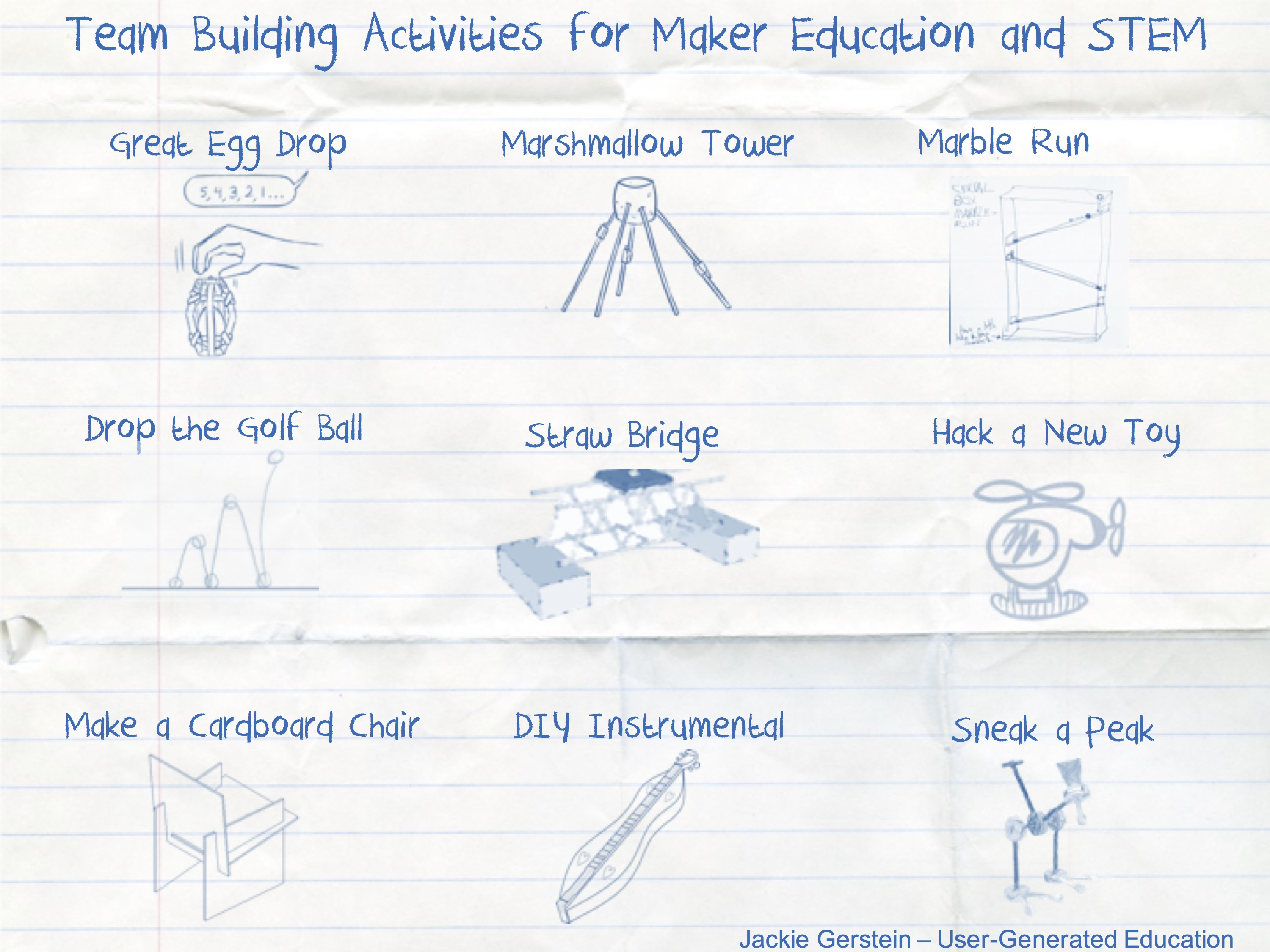Team Building Activities That Support Maker Education Stem And Steam User Generated Education