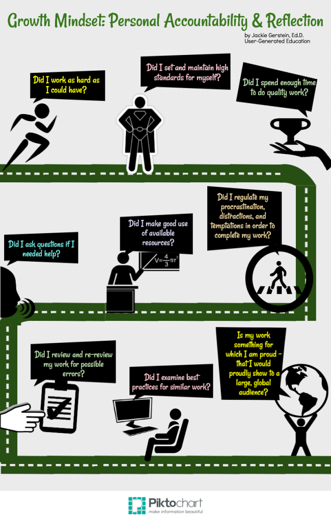 Growth Mindset_ Personal Accountability and Reflection