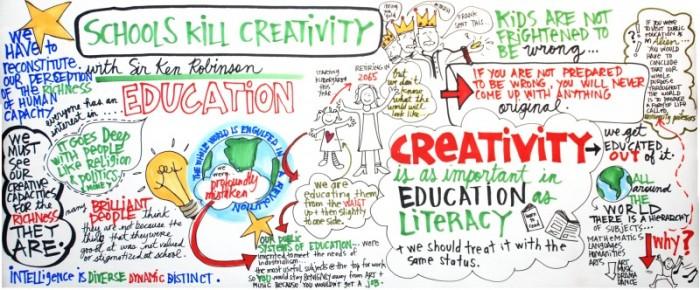 education kills creativity essay