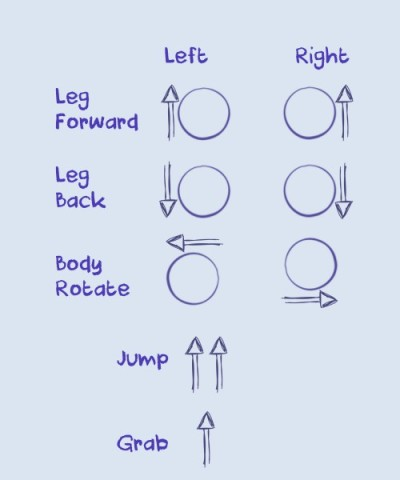 treasurehunt symbols