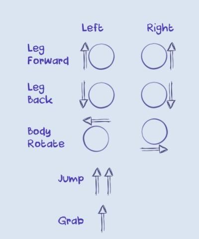 treasurehunt symbols
