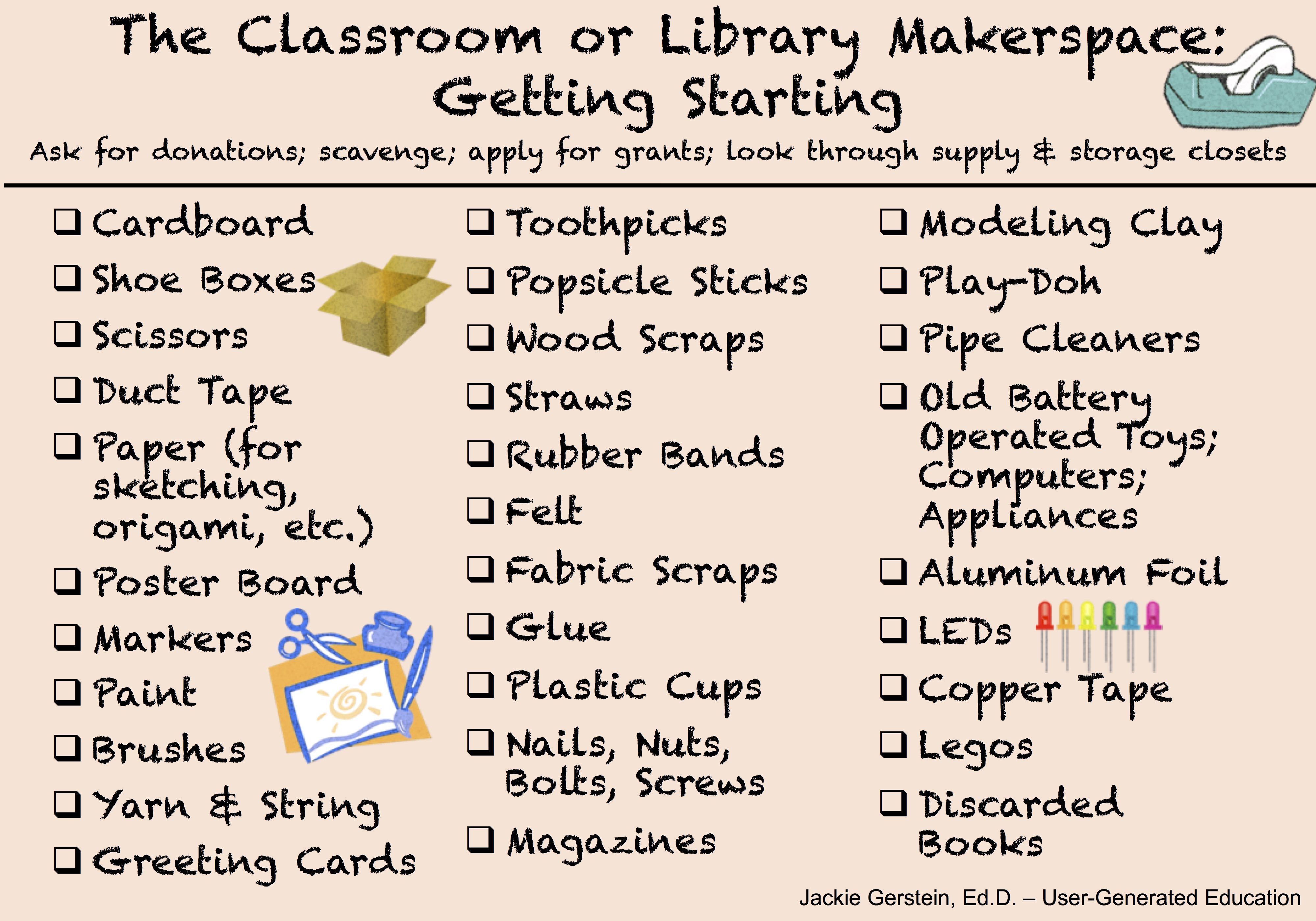 Makerspace materials