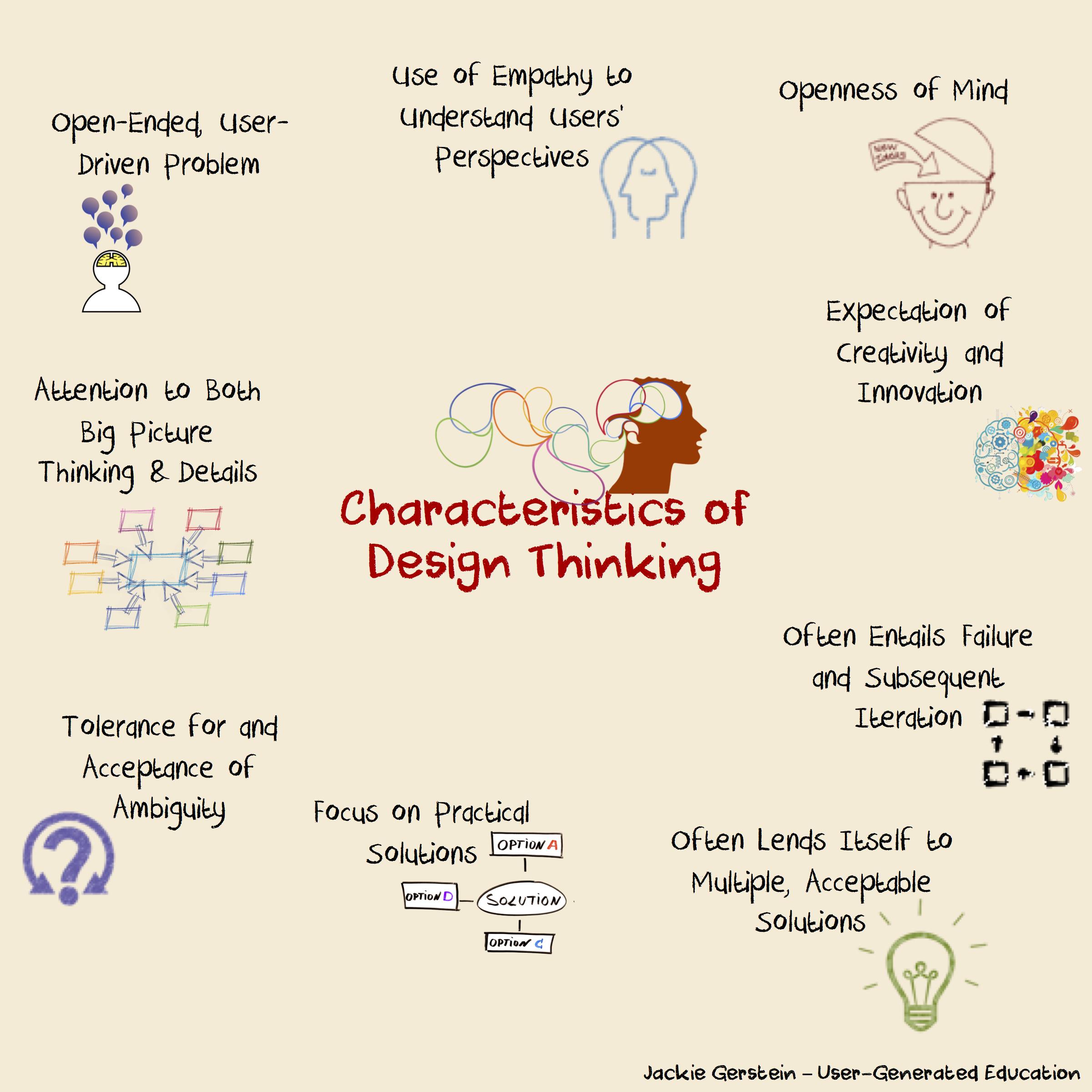 characteristics of design thinking