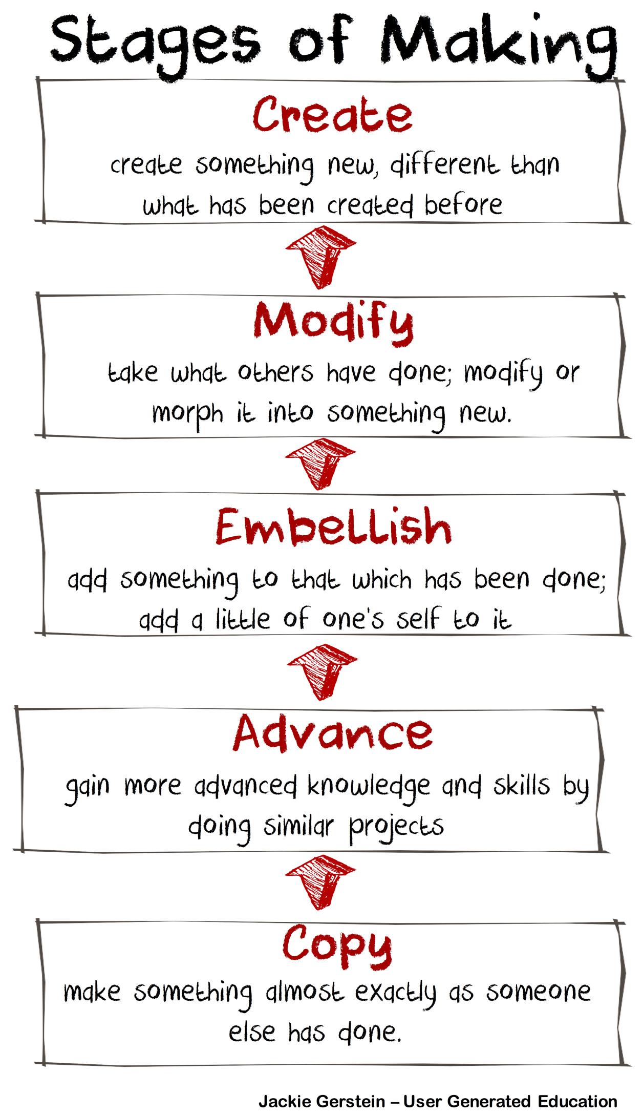 makeredmodel1
