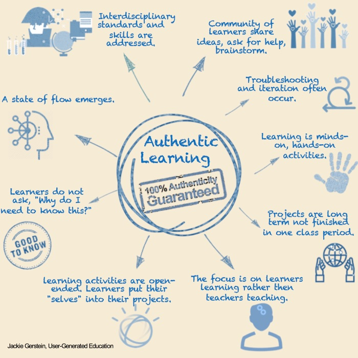 authentic learning