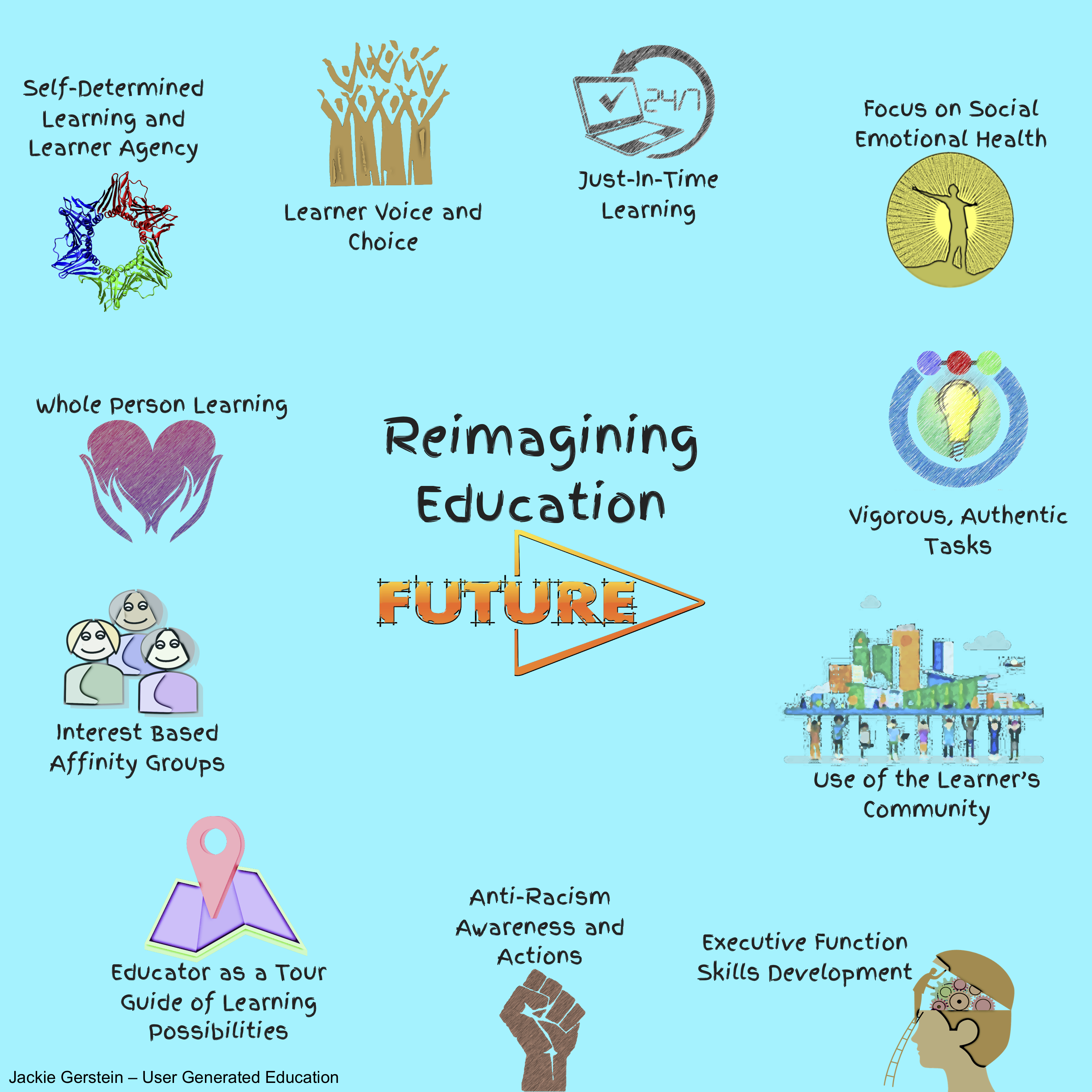 Reimagining Education: A Call for Action